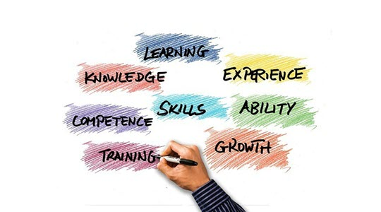 A hand drawing words such as Competence, training and learning