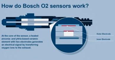 How do oxygen sensors work