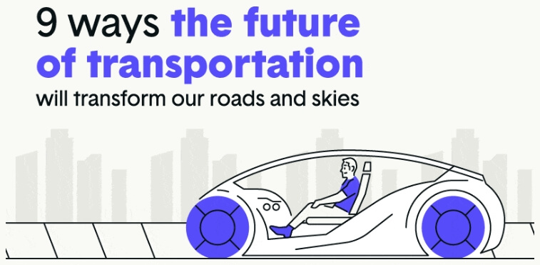 Infographic about the future of transportation