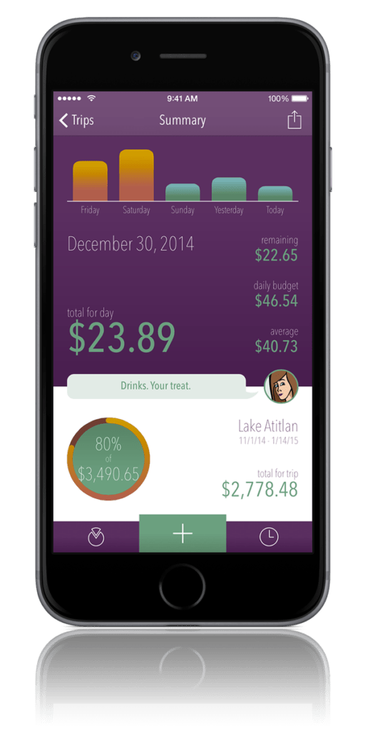 Trail Wallet Travel Spending Tracking App