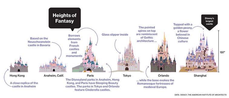 Disneyland E Best Ticket