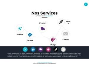 Service powerpoint