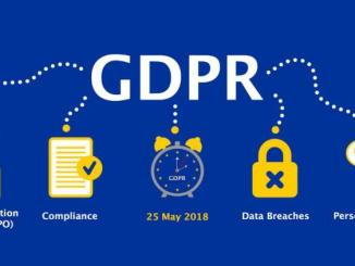 What is GDPR | Microple