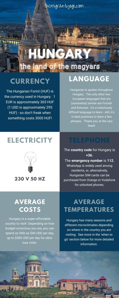 Infographic on Hungary Travel information - Currency, Telephone, Language, Electricity, Costs, Temperatures
