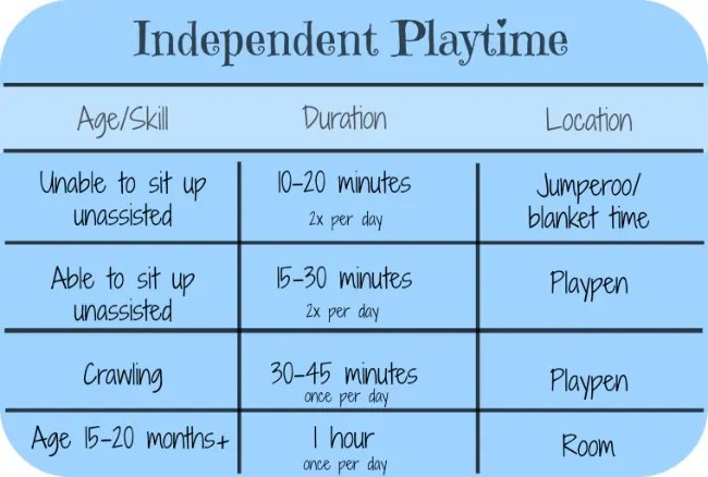 independentplaychart