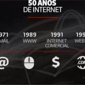 Hace 50 años, hoy nació Internet, 29 de octubre de 1969.