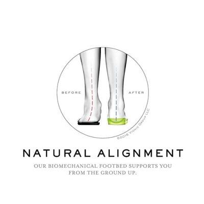Plantar Fasciitis Orthopedic Shoes 1