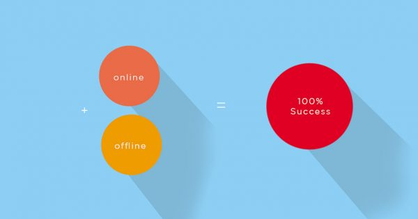 offline marketing, online marketing, marketing campaign