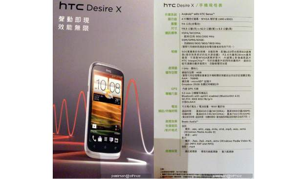Mobile review: HTC Desire X