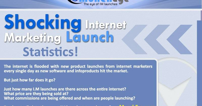 Muncheye Internet Marketing Launch Statistics