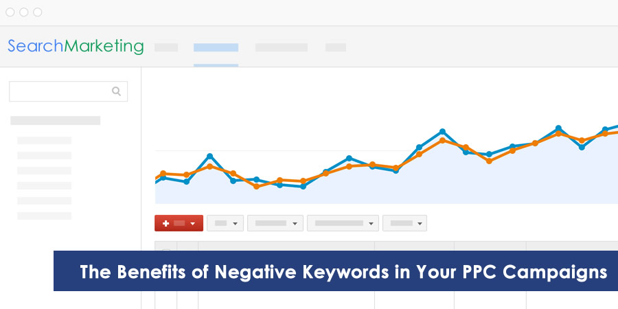The Benefits of Negative Keywords in Your PPC Campaigns