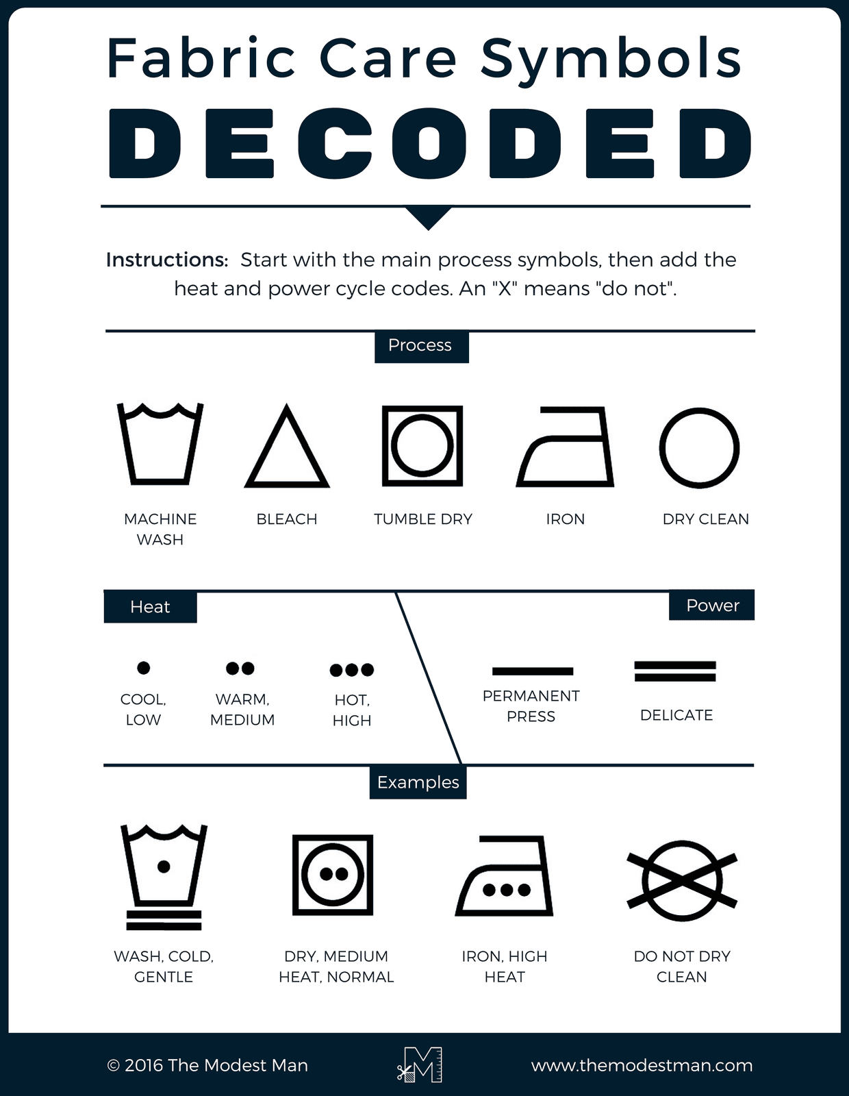 Interpreting Fabric Care Symbols Coolguides
