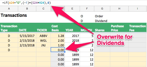 Overwrite cost basis formula when entering a dividend payment