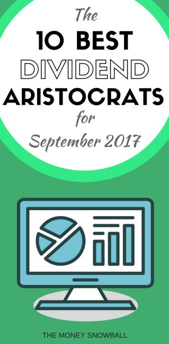 10 Best Dividend Aristocrat Stocks for September 2017