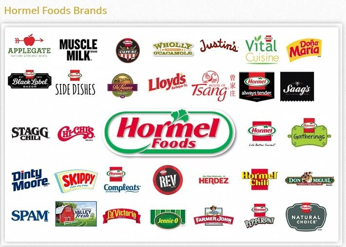 Brands offered by Hormel
