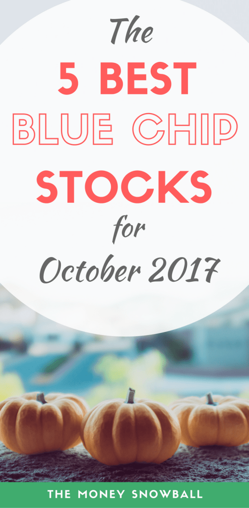 5 Best Blue Chip Dividend Stocks for October 2017