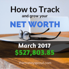 How to Grow Net Worth - March 2017 Results