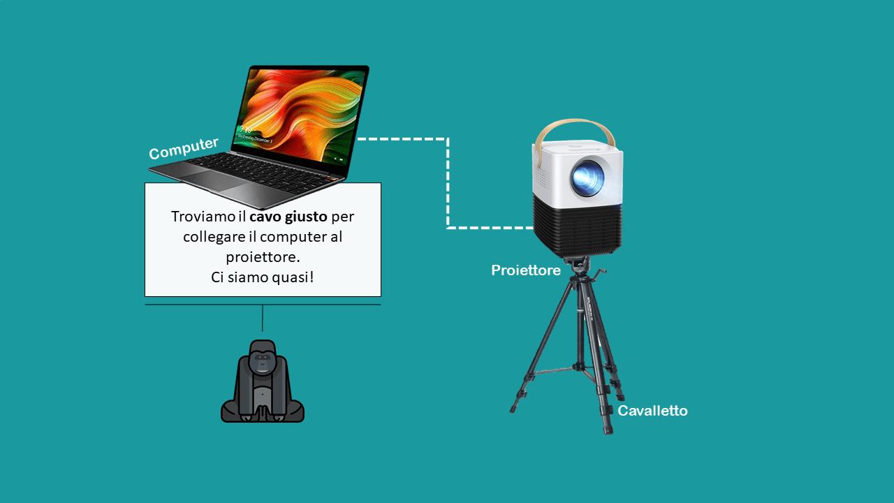 Cinema in casa, collegare computer a proiettore