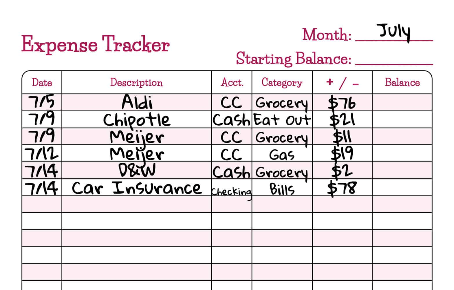 Free Spending Tracker Printable That Will Improve Your