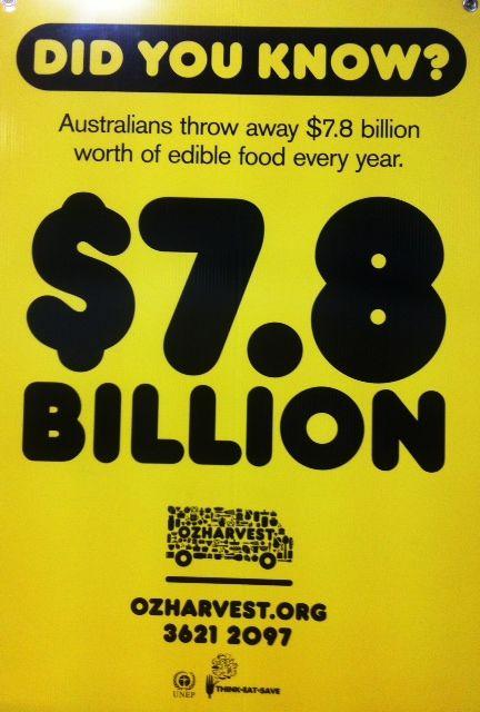 Oz Harvest Think, Eat, Save
