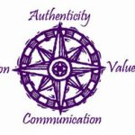 Leadership Values – How do they develop?