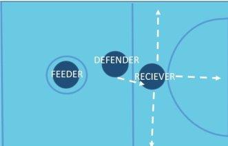 Anywhere's Defense variation