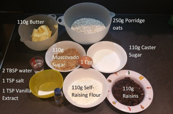 Ingredients amounts