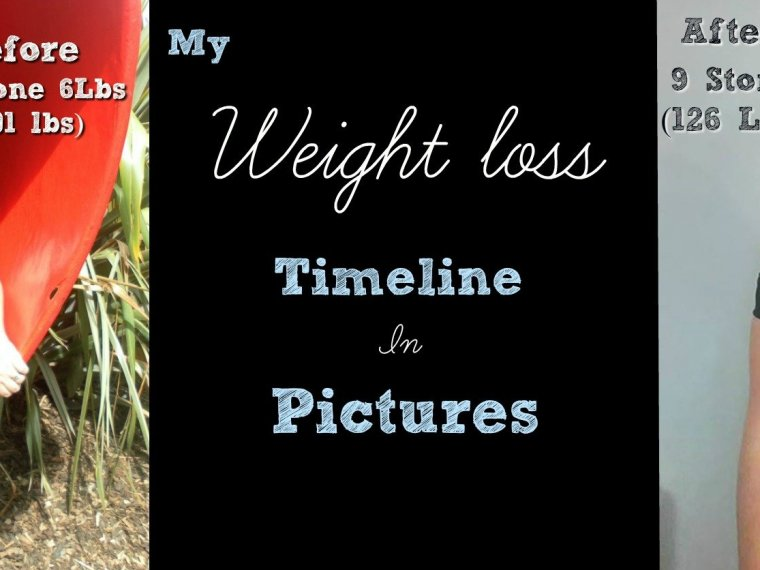 my weight loss timeline in pictures