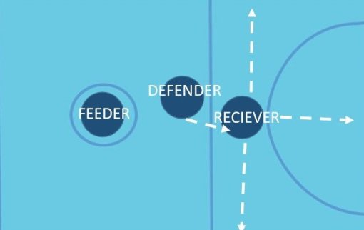 Anywhere's Defender Variation