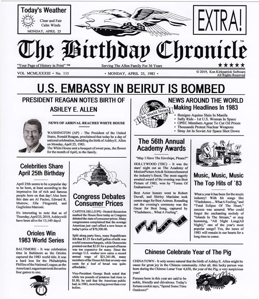 Printable Birthday Newspaper - Facts from the day you were born.