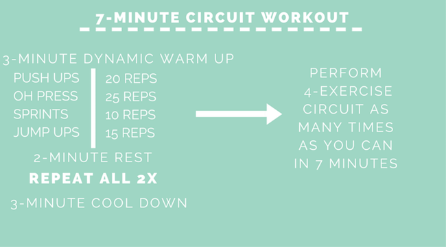 7-MINUTE CIRCUIT WORKOUT