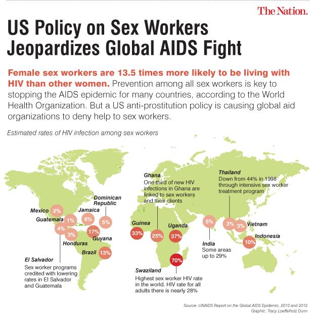 https://i2.wp.com/www.thenation.com/wp-content/uploads/2015/04/SexWorkersRates1.jpg