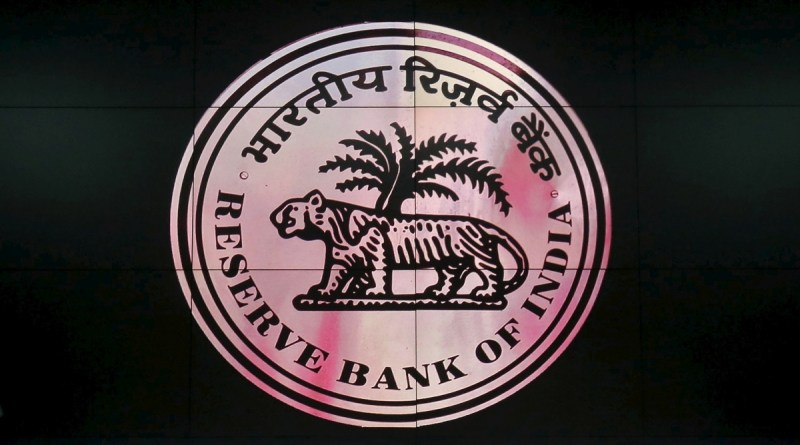 RBI | Reserve bank of india