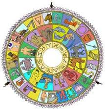 The Vedic Zodiac