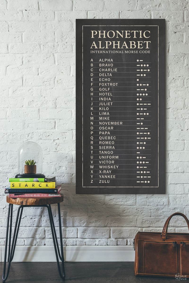 Phonetic alphabet wall art in chalkboard background