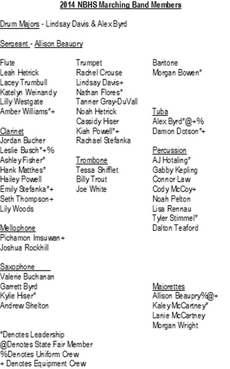 NBHS Band Sounds of the Stadium 2014 roster