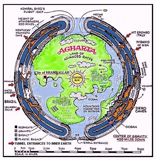 Map of Inner Earth