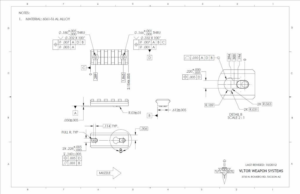 Keymod_accessory_details