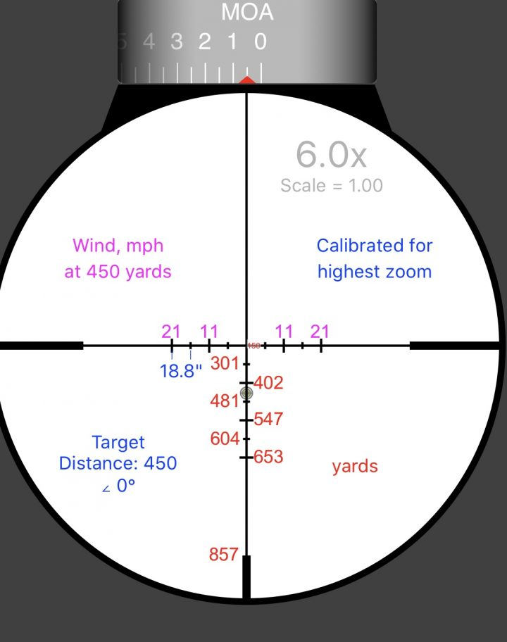 On StrelokPro with rough numbers, this is with a 1/2 MOA adjustment high zero at 100 yards, the first two stadia lines are dead on at 300 and 400 yards.