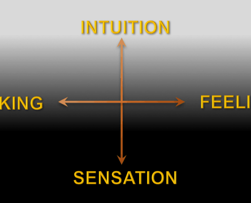 Four Functions