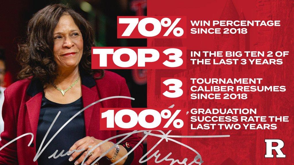 Vivian Stringer extended at Rutgers through 2026