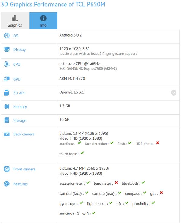 "<img src=""https://i2.wp.com/www.thenextrex.com/wp-content/uploads/2015/06/wpid-tcl-p650m-tgf.png?resize=599%2C741"" alt=""TCL UPCOMING PHABLET P650M"">"