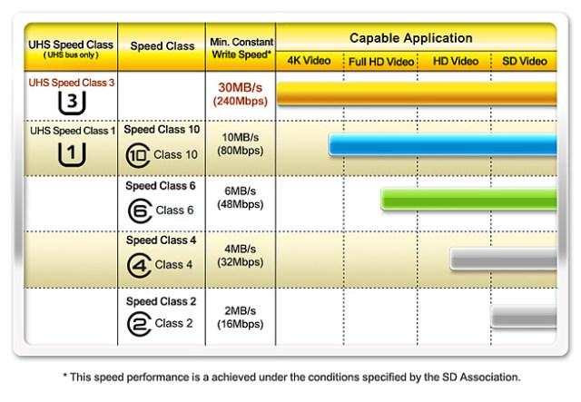 adata-specification