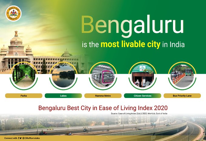 Bengaluru Topples Pune to Become Most Liveable City in India