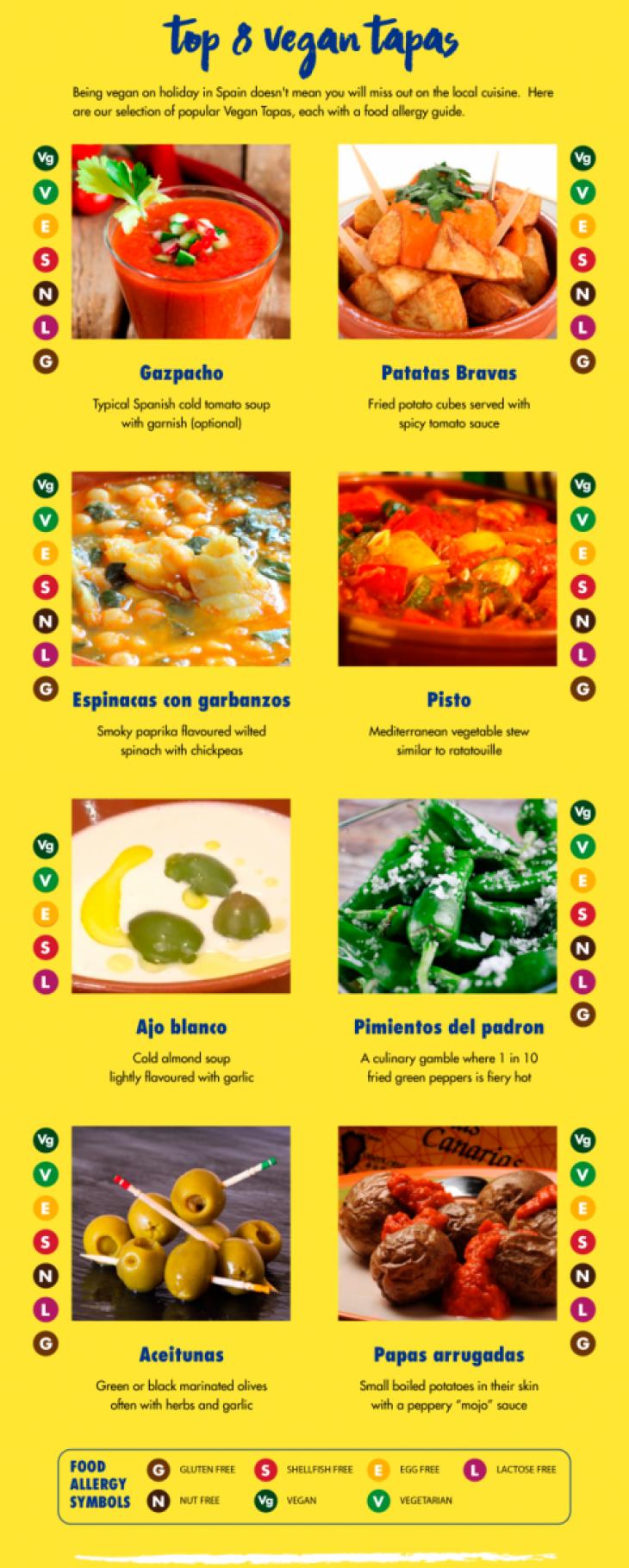 Top 8 Vegan Tapas - World Tapas Day