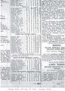 Football Echo 1925