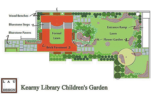 Rendering courtesy Kearny Public Library The layout of the proposed Library garden.