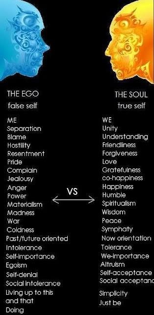 False Self Verses The True Self