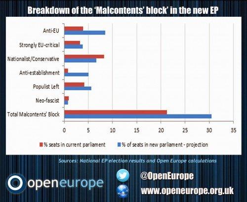 Malcontents'-block