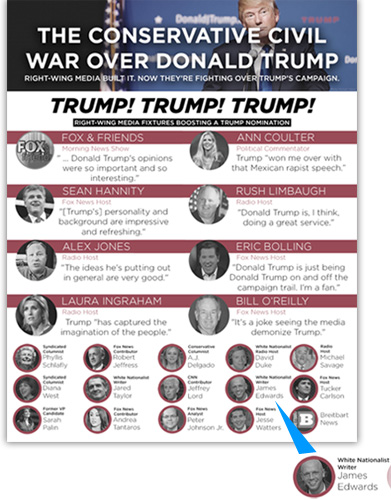 "Media Matters top twenty ""right-wing media fixtures"" most responsible for boosting a Trump nomination..."